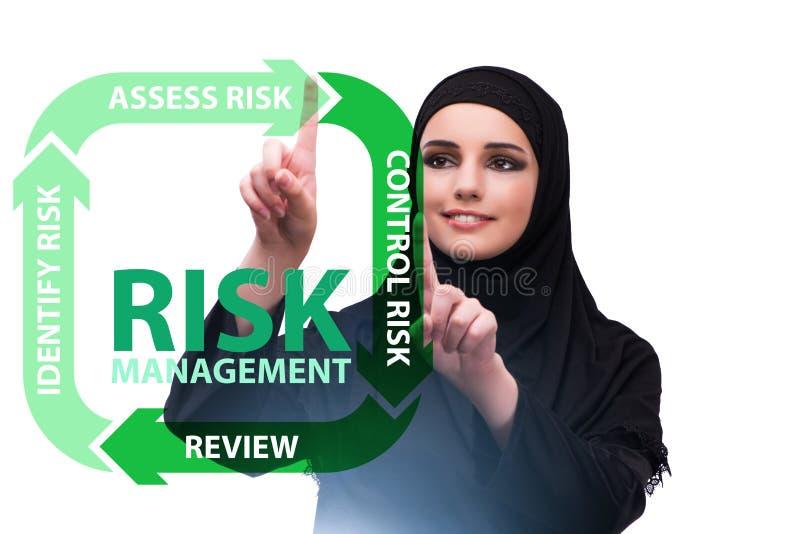 Konzept des Risikomanagements im modernen Geschäft stockfotografie
