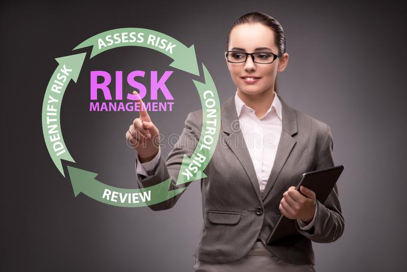 Konzept des Risikomanagements im modernen Geschäft stockbilder