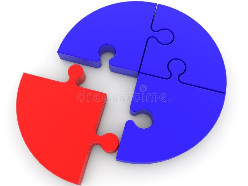 Konzept des runden Puzzlespiels mit einem roten Stück heraus lizenzfreie abbildung