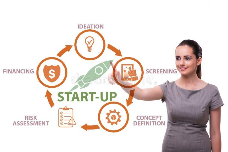 Konzept des Starts und des Unternehmergeisten lizenzfreie stockbilder