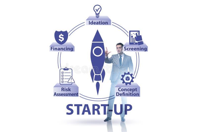 Konzept des Starts und des Unternehmergeisten stockbilder