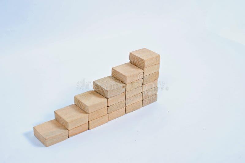 Konzept des Wachstums im Gesch?ft, Stapel des Holzklotzes Dollar Banknoten als Haus und Rechner auf einem wei?en Hintergrund Stap stockfotografie
