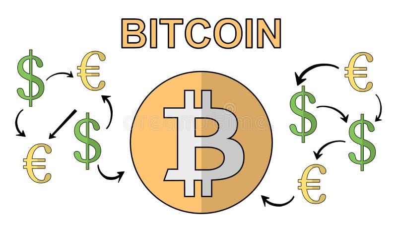 Konzept von bitcoin vektor abbildung
