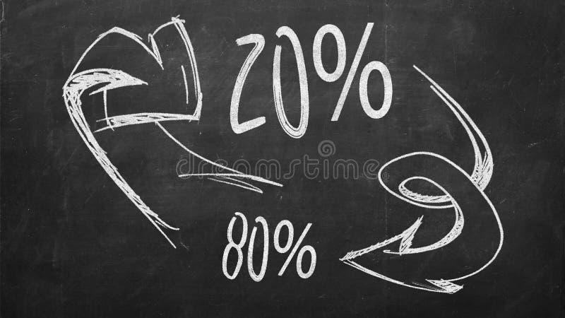 Konzept von Richtlinie achtzig Zwanzig Pareto-Prinzip lizenzfreies stockfoto