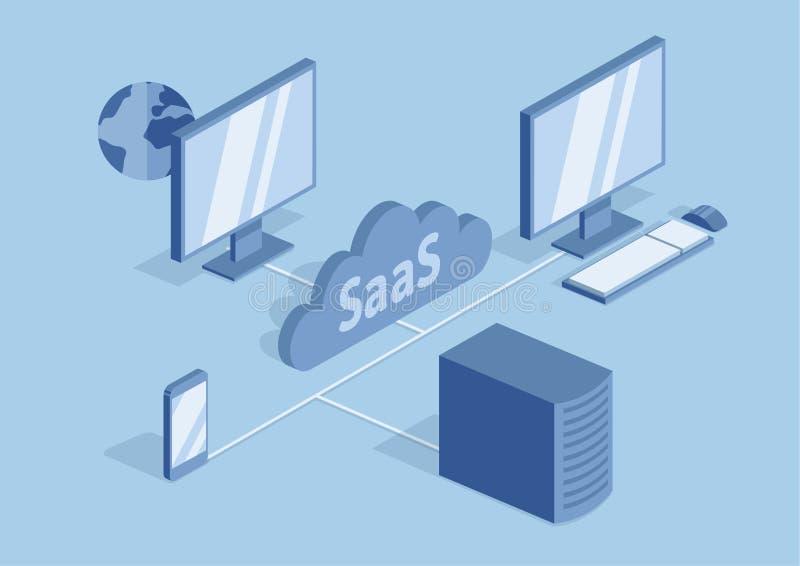 Konzept von SaaS, Software als Service Bewölken Sie Software auf Computern, tragbaren Geräten, Codes, APP-Server und Datenbank lizenzfreie abbildung