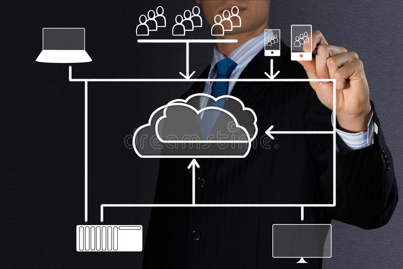 Konzeptbild von Technologien der hohen Wolke lizenzfreie abbildung