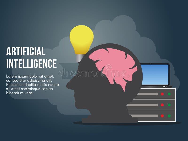 Konzeptillustrationsvektor-Entwurfsschablone der künstlichen Intelligenz stock abbildung