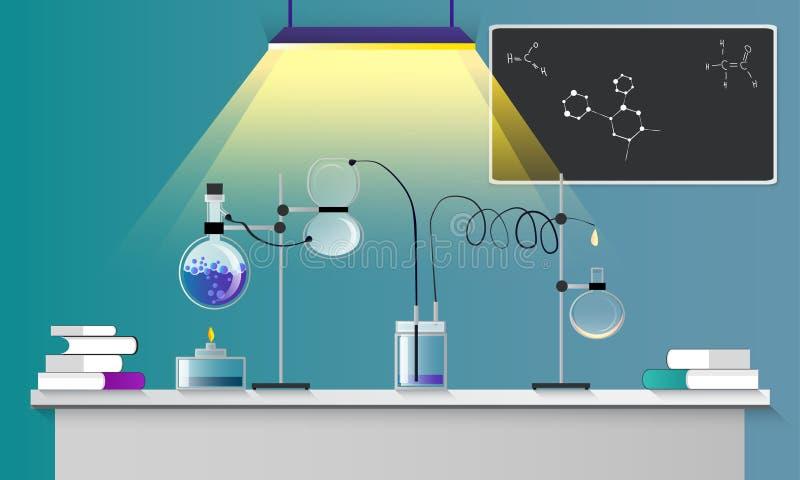 Konzeptklassen-Vektorillustration der Wissenschaft flache Ein Chemielabor vektor abbildung