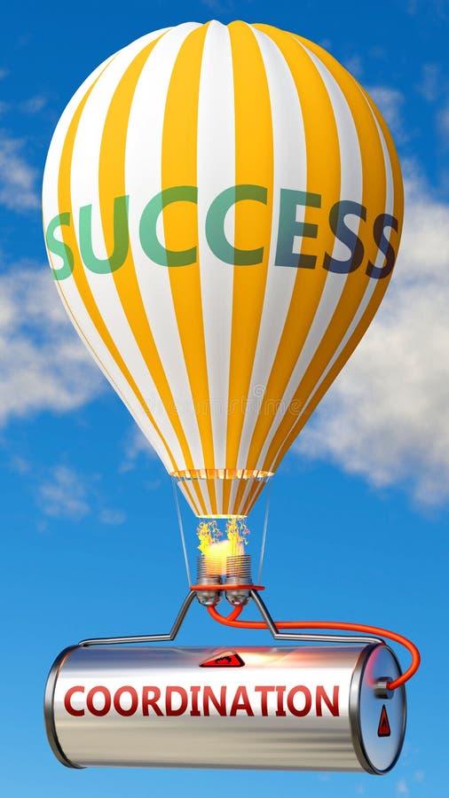 Koordynacja i powodzenie - wyrażona jako słowo Koordynacja w odniesieniu do zbiornika paliwa i balonu, symbolizująca, że koordyna ilustracji
