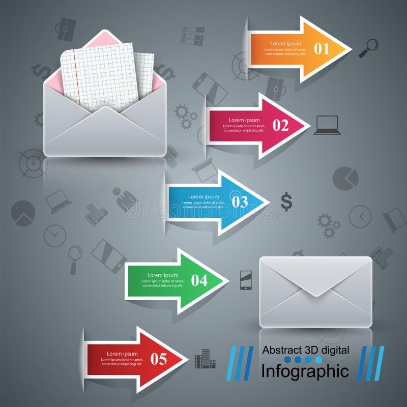 Koperta, poczta, email - biznes infographic ilustracja wektor