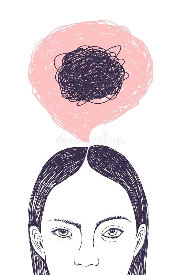 Kopf der Frau s, Gedankenblase und Gekritzel nach innen es Hand gezeichnet mit Tiefenlinien auf weißem Hintergrund Konzept von in stock abbildung