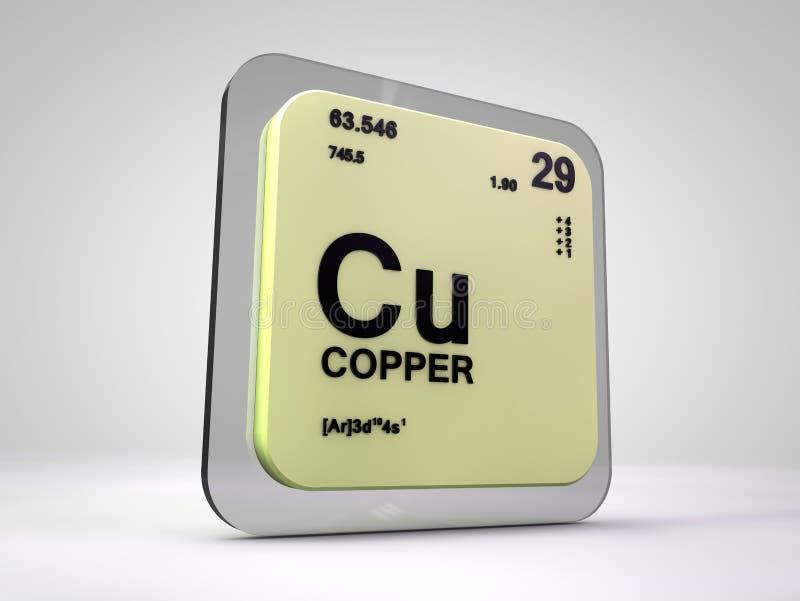 Koppar - Cu - periodisk tabell för kemisk beståndsdel stock illustrationer