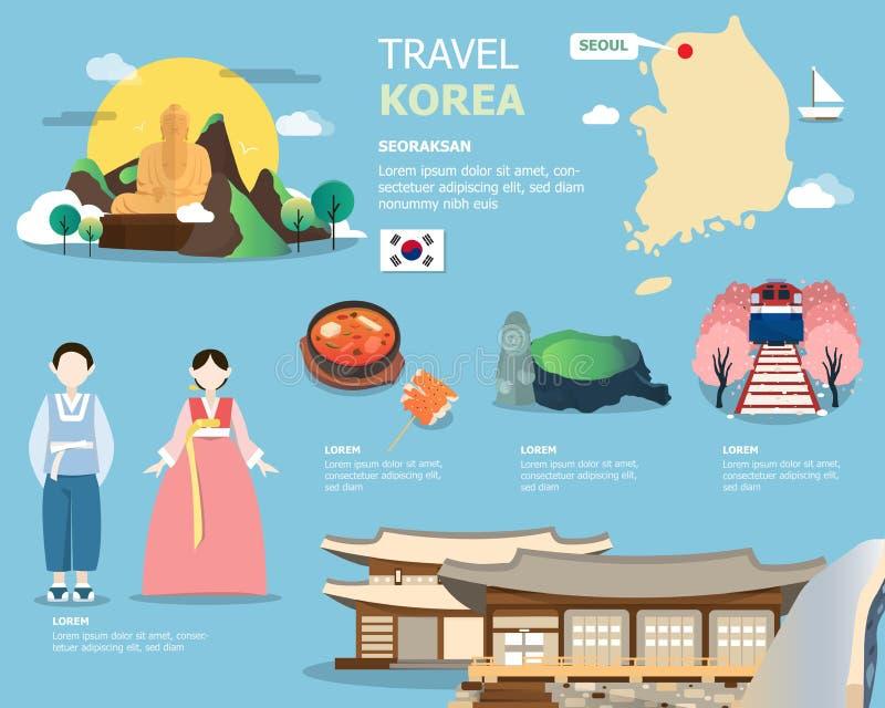 Koreańska mapa i punkty zwrotni dla traviling w Korea ilustraci des ilustracji