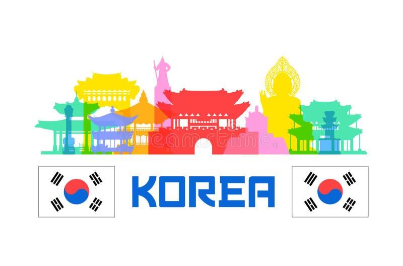 Korea loppgränsmärken