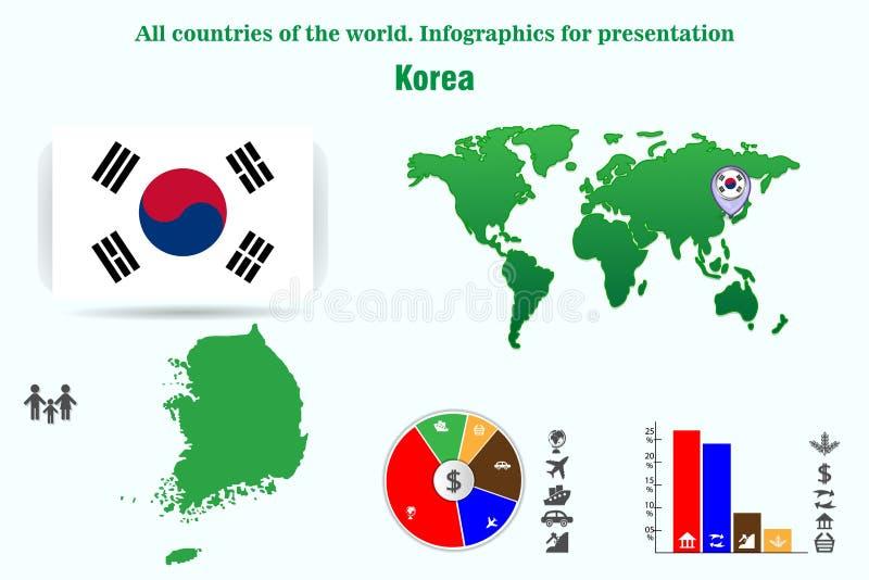 korea Tous les pays du monde Infographics pour la présentation illustration stock