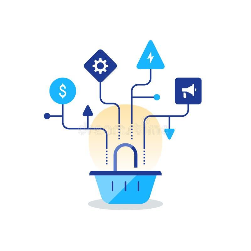 Korgsymbol, plan för marknadsföringsstrategi, försäljningsförbättring, online-shopping, e-kommers, vektorsymbol vektor illustrationer