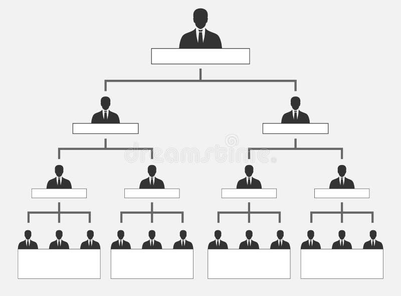 Korporacyjnej organizaci hierarchia royalty ilustracja