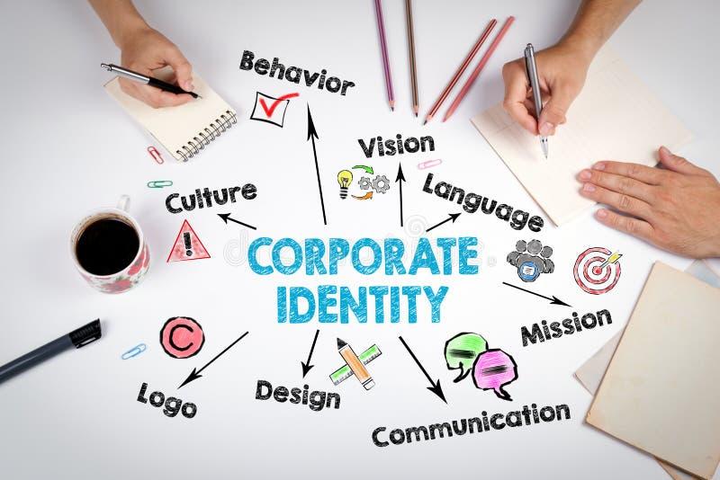 Korporacyjnej tożsamości pojęcie Spotkanie przy białym biuro stołem obrazy royalty free