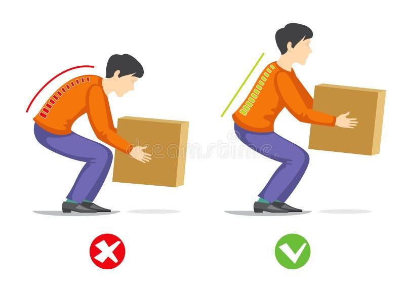 Korrekt och fel teknik som lyfter tungt objekt Sjukvårdvektorinfographics stock illustrationer