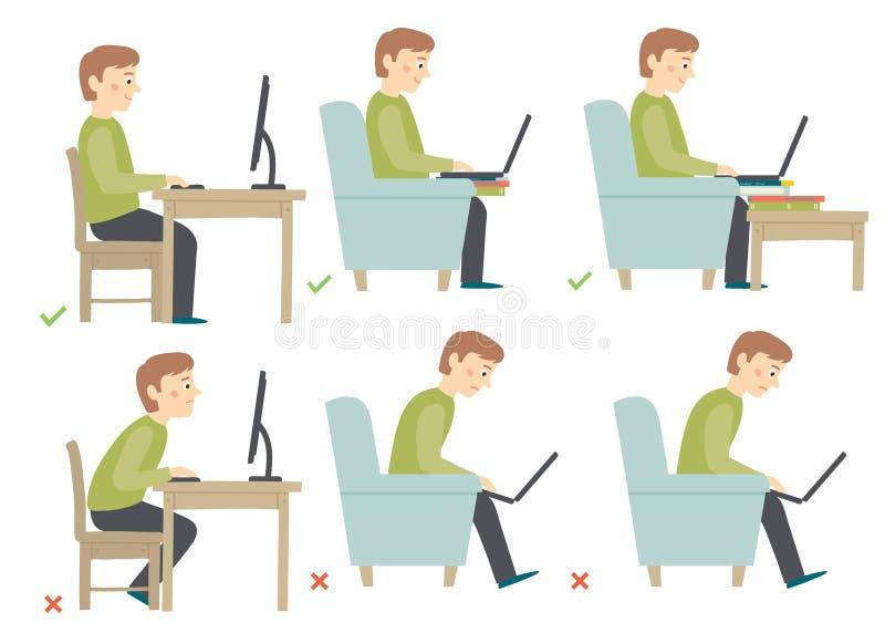 Korrekt och oriktig aktivitetsställing i daglig rutin - sammanträde och arbete med en dator Manharacter royaltyfri illustrationer