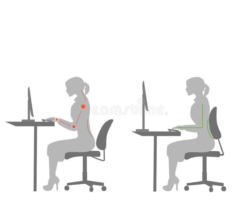 Korrektes Sitzen auf ergonomischen Rat der Schreibtischlage für Büroangestellte: wie man am Schreibtisch sitzt, wenn ein Computer lizenzfreie abbildung