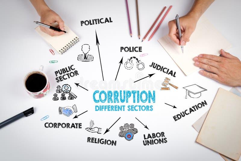 Korruption, unterschiedliches Sektorkonzept stockfoto