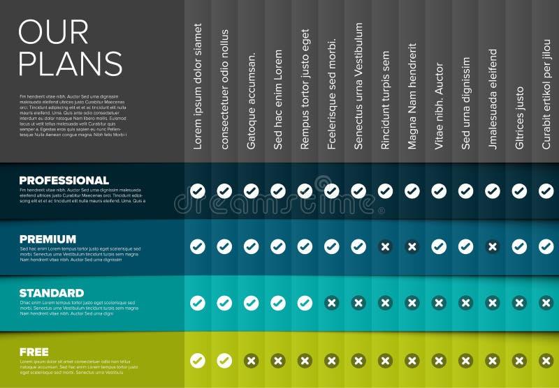 Kort för produkt-/serviceprisjämförelse stock illustrationer