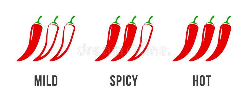 Korzenne chili pieprzu pozioma etykietki Wektorowy korzenny karmowy łagodny i ekstra gorący kumberland, chili pieprzu konturu cze ilustracji