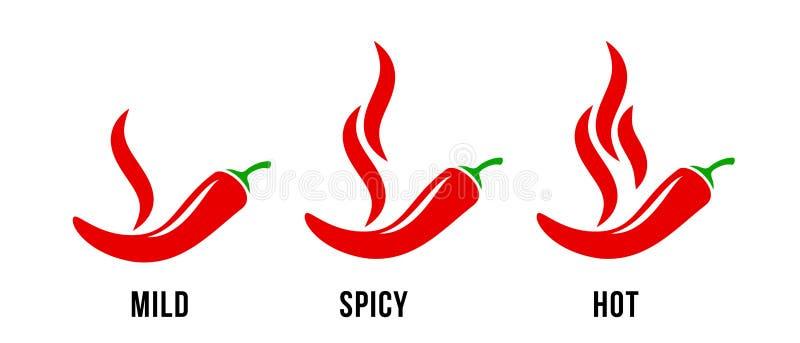 Korzennego chili gorący pieprz, karmowy pikantność poziom, wektorowe czerwonego pieprzu ogienia płomienia ikony ilustracja wektor