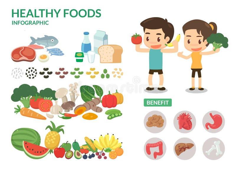 Korzyść zdrowy jedzenie dobre życie ilustracji