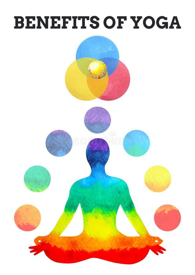Korzyści joga kolorów chakra infographic 7 lotosów pozują akwarelę ilustracji