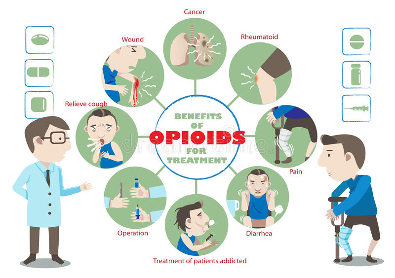 Korzyści Opioid ilustracji