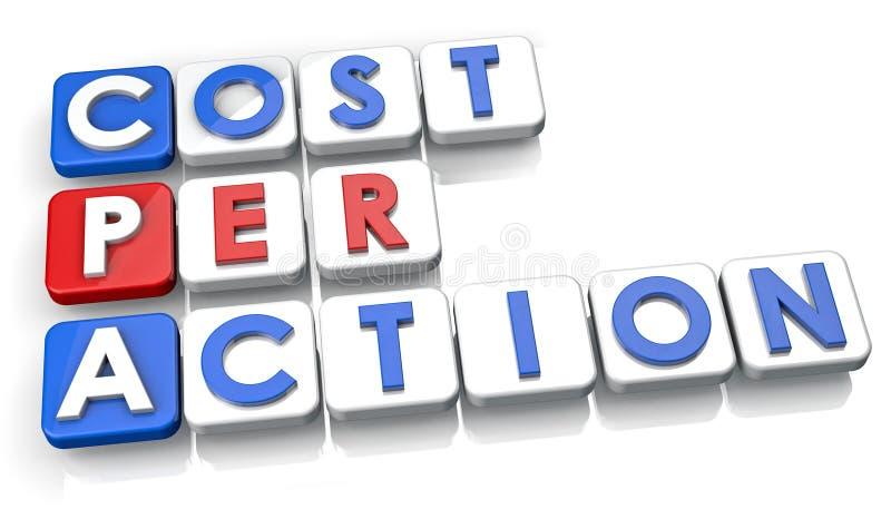 Kosten pro Aktion vektor abbildung