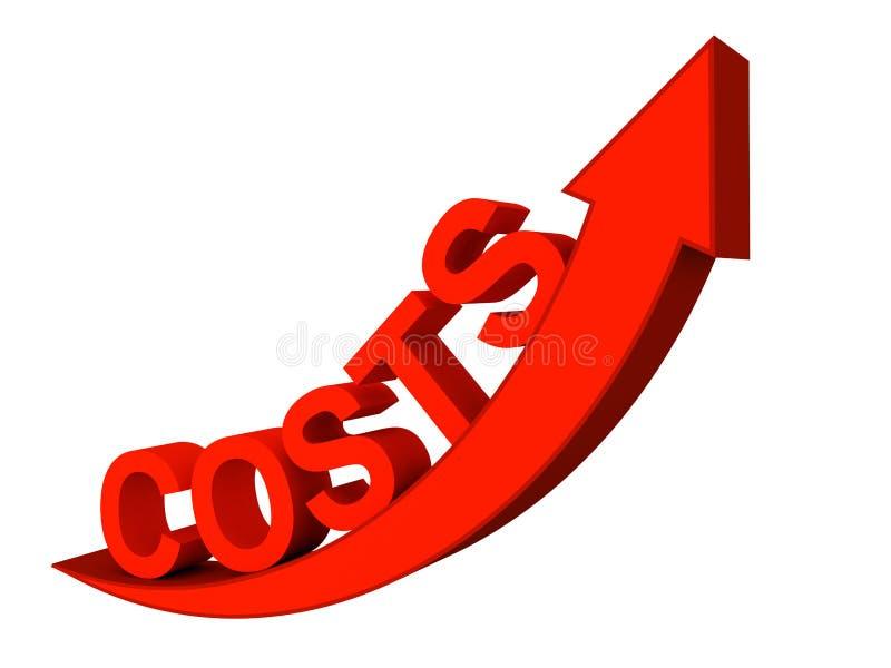 kostnadsstigning vektor illustrationer