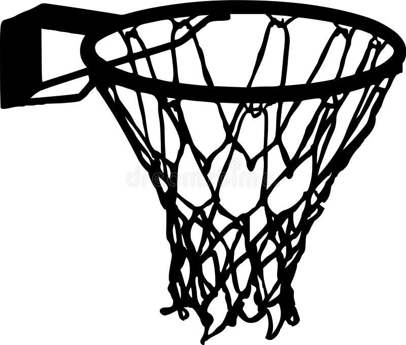 Koszykówka Netto kosz Wyszczególnia wektor ilustracji