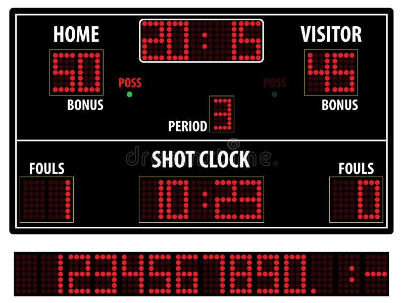Koszykówki tablica wyników ilustracja wektor