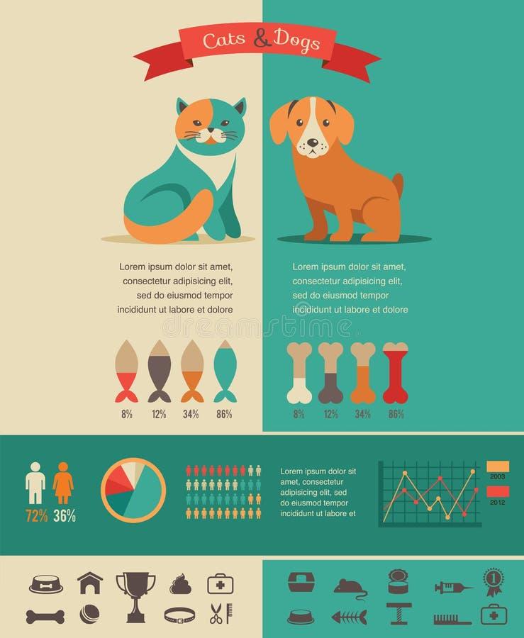 Kota i psa infographics z wektorowymi ikonami ustawiać ilustracja wektor