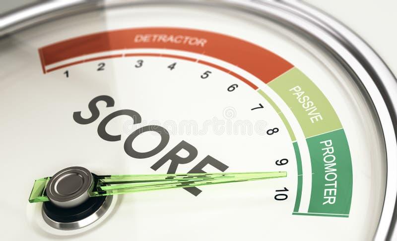 KPI,主要绩效显示,净促进者,比分从贬抑者到促进者 库存例证