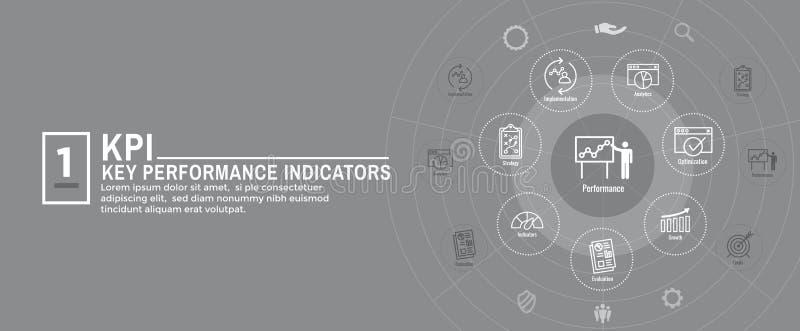 KPI - Grupo chave da bandeira e do ícone de encabeçamento da Web dos indicadores de desempenho ilustração stock