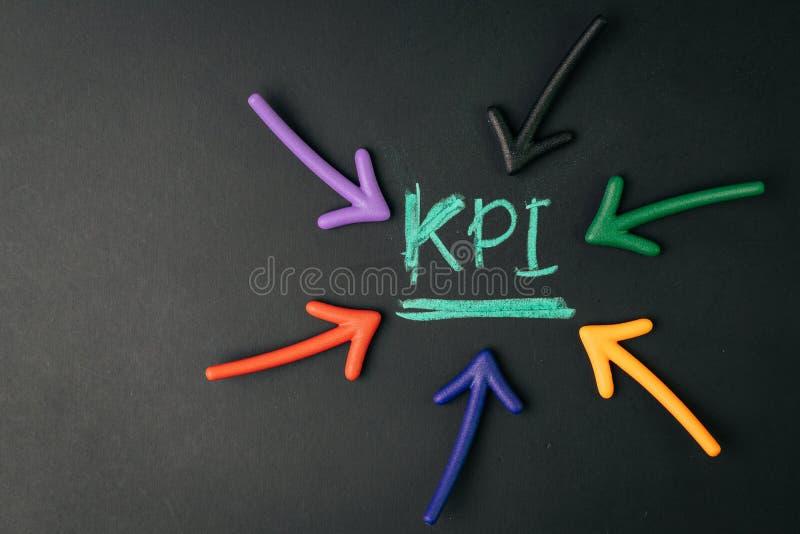 KPI, indicador de desempenho chave, medidor para medir o objetivo do sucesso comercial ou da campanha de marketing e a realização foto de stock