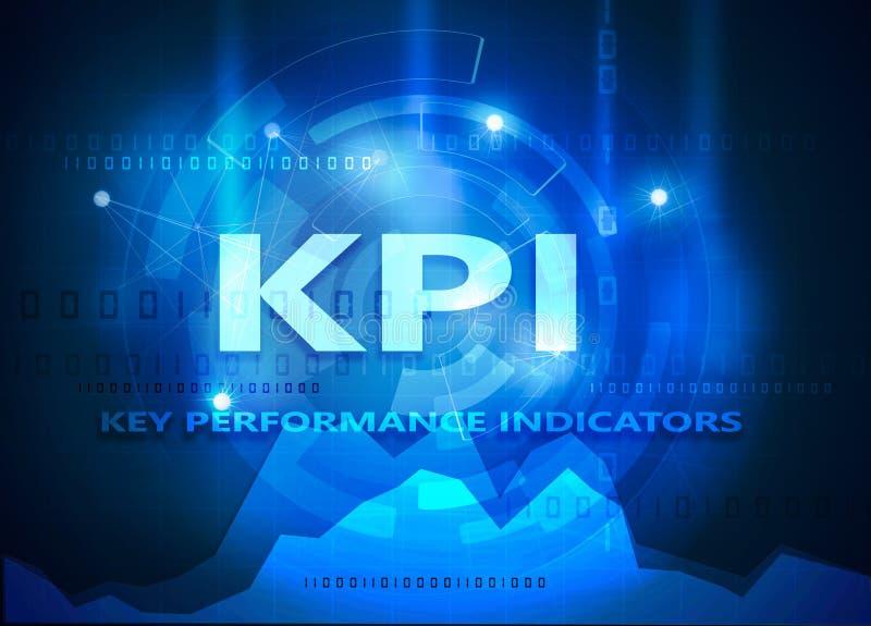 KPI - Indikator för nyckel- kapacitet vektor illustrationer