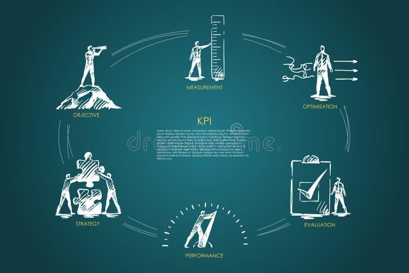 KPI - measurement, optimization, evaluation, perfomance, strategy set concept. vector illustration