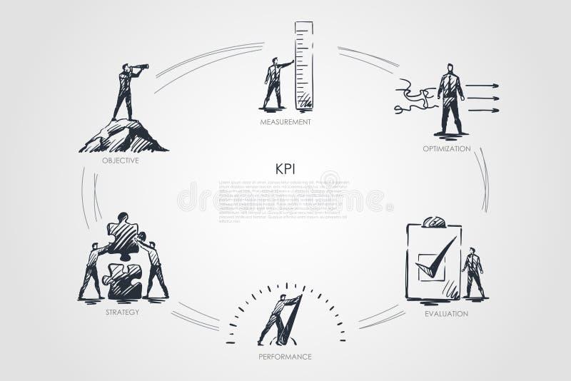 KPI - misura, ottimizzazione, valutazione, prestazione, concetto dell'insieme di strategia illustrazione vettoriale