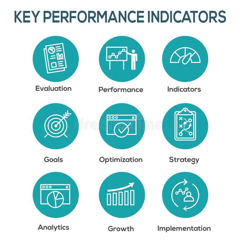 KPI - Uppsättning för symbol för indikatorer för nyckel- kapacitet med utvärderingen, Growt stock illustrationer