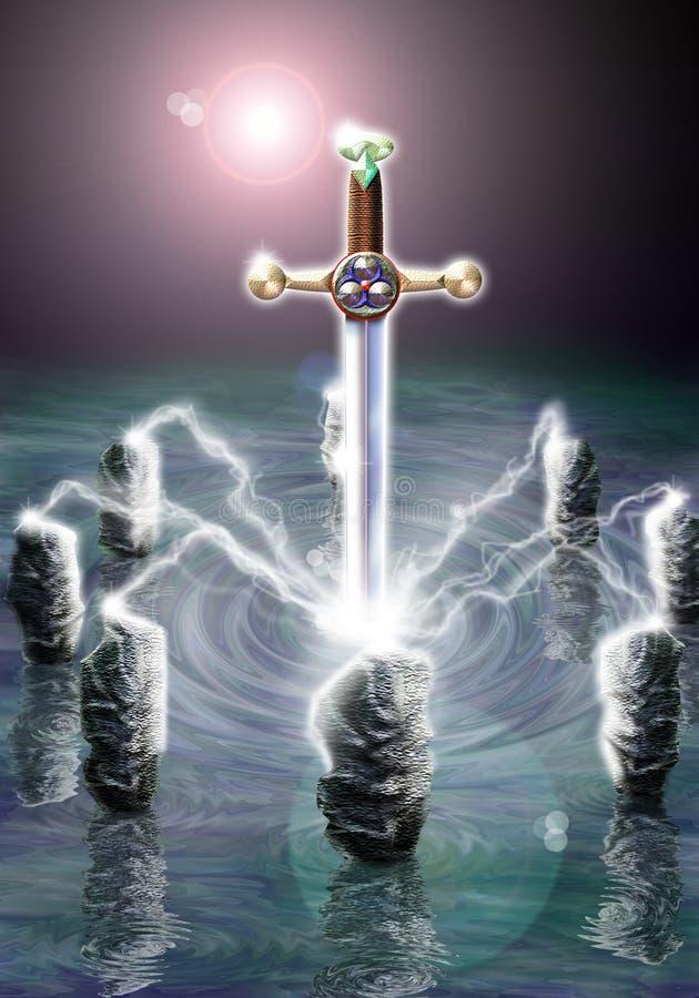 krąg mocy ilustracja wektor