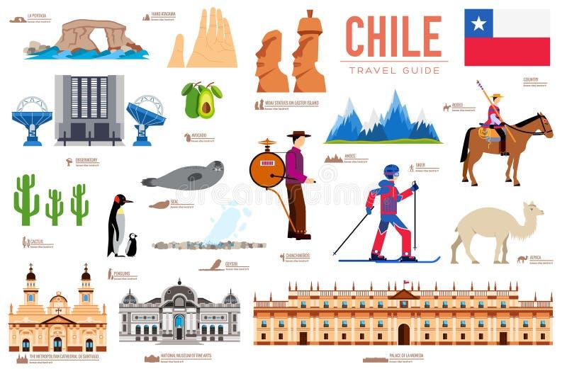 Kraju Chile podróży wakacje przewdonik towary, umieszcza i uwypukla Set architektura, moda, ludzie, rzeczy, natura royalty ilustracja