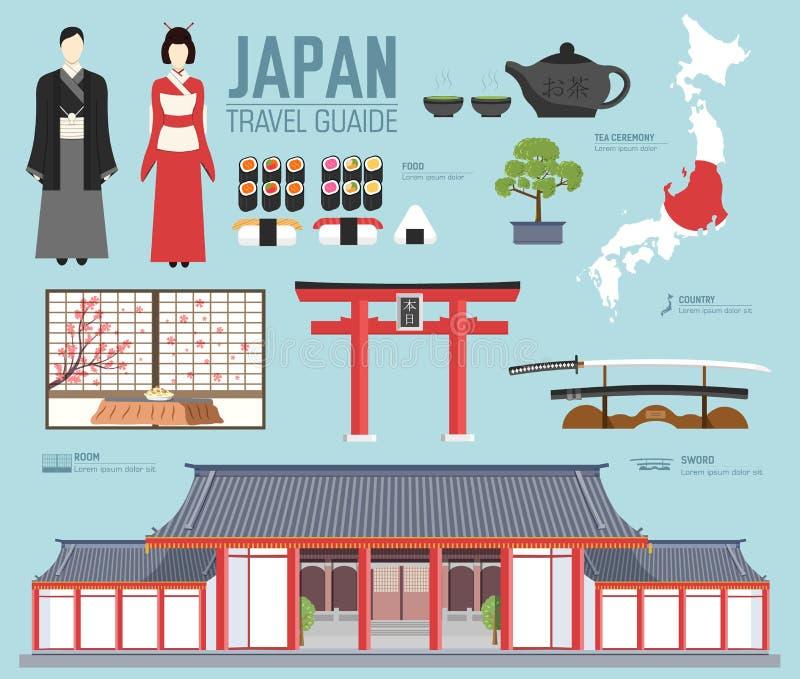 Kraju Japonia podróży wakacje przewdonik towary, umieszcza i uwypukla Set architektura, moda, ludzie, rzeczy, natura royalty ilustracja