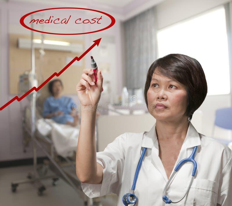 Krankenhauspflege lizenzfreie stockfotos