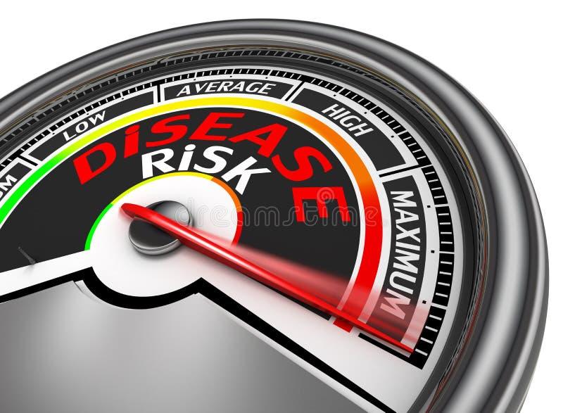 Krankheitsrisiko-Begriffsmeter zeigen Maximum an stock abbildung