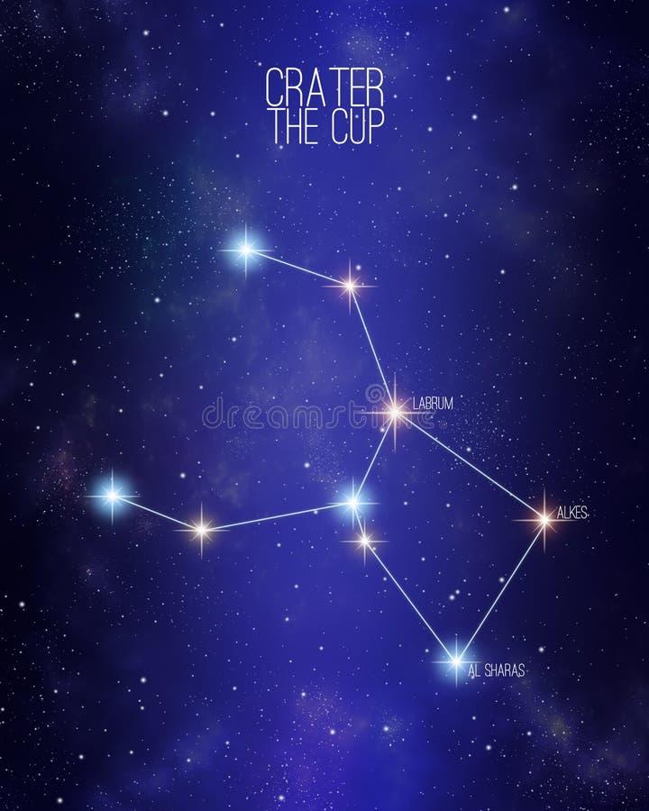 Krater koppkonstellationen på en stjärnklar utrymmebakgrund med namnen av dess huvudsakliga stjärnor Relativa format och olik fär vektor illustrationer